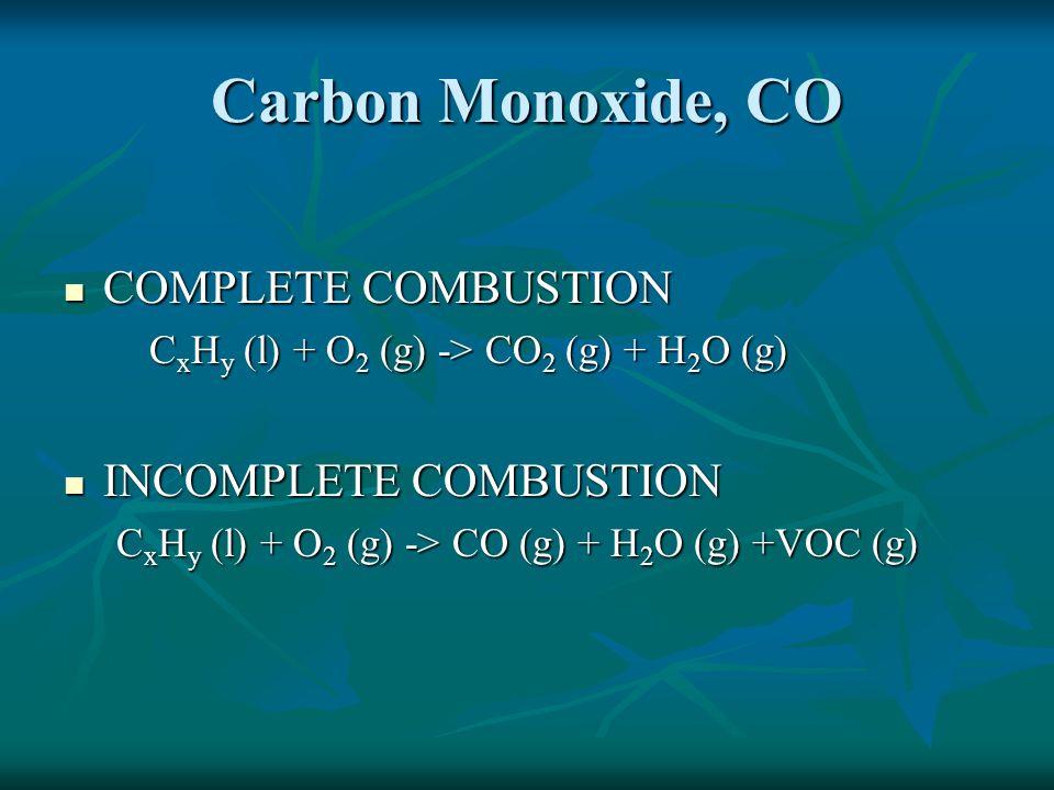 Carbon Monoxide, CO 50 ppm Impair human reflexes; affect vision 100 ppm Headache, fatigue, dizziness, shortness of breath 750 ppm Unconsciousness, death