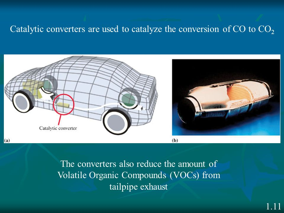 1.11 Catalytic converters are used to catalyze the conversion of CO to CO 2 The converters also reduce the amount of Volatile Organic Compounds (VOCs)