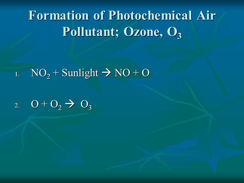 http://www.airnow.gov/index.cfm?action=jump.jump_ozone