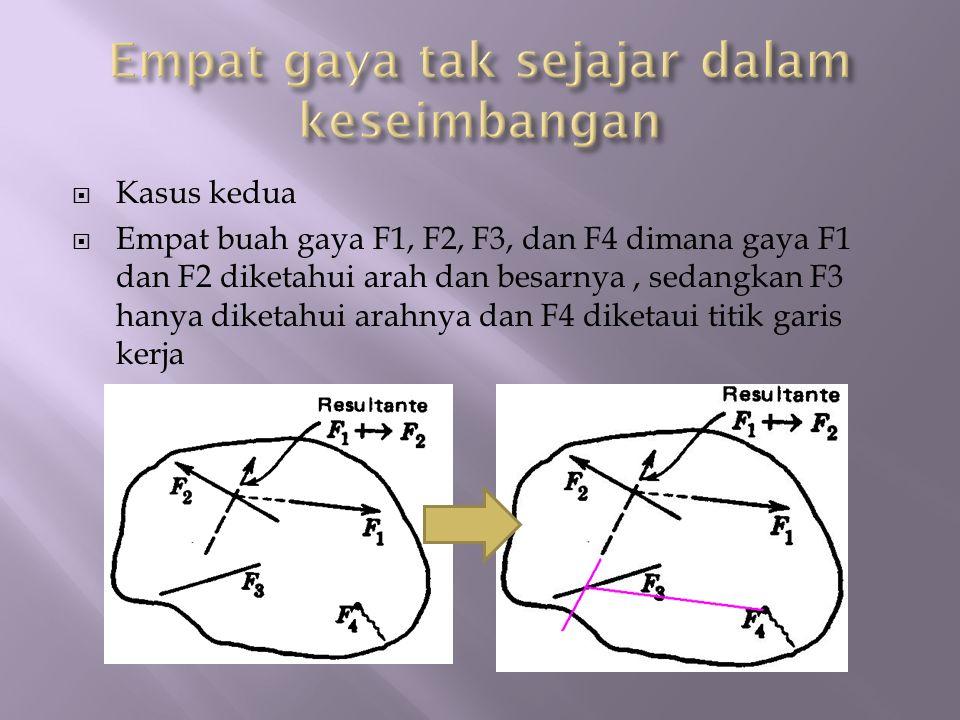  Kasus kedua  Empat buah gaya F1, F2, F3, dan F4 dimana gaya F1 dan F2 diketahui arah dan besarnya, sedangkan F3 hanya diketahui arahnya dan F4 diketaui titik garis kerja