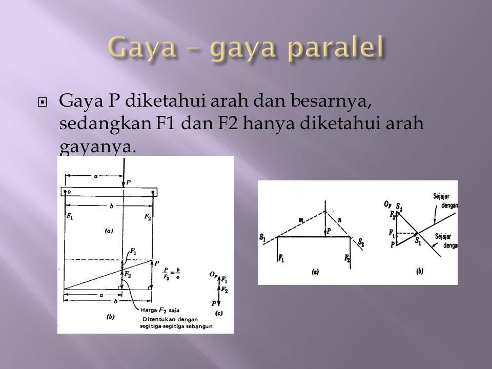  Gaya P diketahui arah dan besarnya, sedangkan F1 dan F2 hanya diketahui arah gayanya.