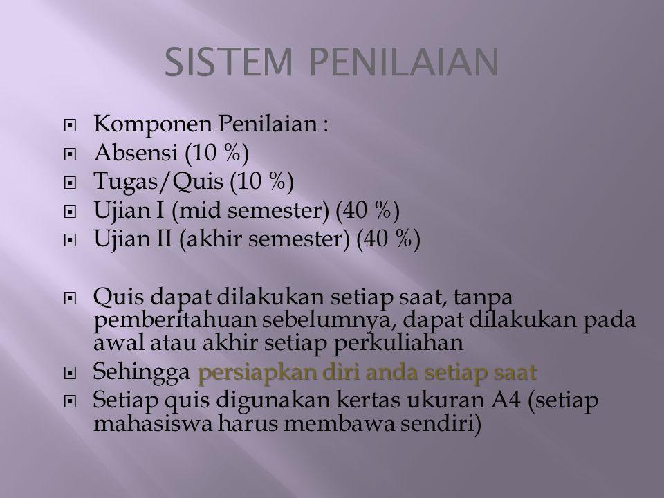 SISTEM PENILAIAN KKomponen Penilaian : AAbsensi (10 %) TTugas/Quis (10 %) UUjian I (mid semester) (40 %) UUjian II (akhir semester) (40 %) QQuis dapat dilakukan setiap saat, tanpa pemberitahuan sebelumnya, dapat dilakukan pada awal atau akhir setiap perkuliahan SSehingga p pp persiapkan diri anda setiap saat SSetiap quis digunakan kertas ukuran A4 (setiap mahasiswa harus membawa sendiri)