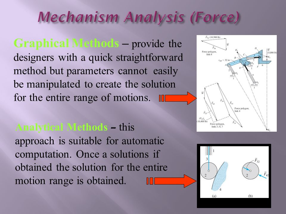 Analytical Methods – this approach is suitable for automatic computation. Once a solutions if obtained the solution for the entire motion range is obt