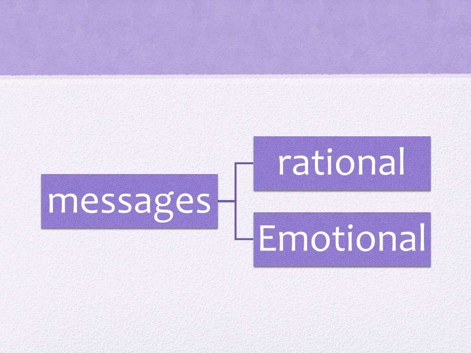 messages rational Emotional