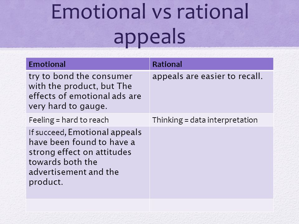 Emotional vs rational appeals EmotionalRational try to bond the consumer with the product, but The effects of emotional ads are very hard to gauge. ap