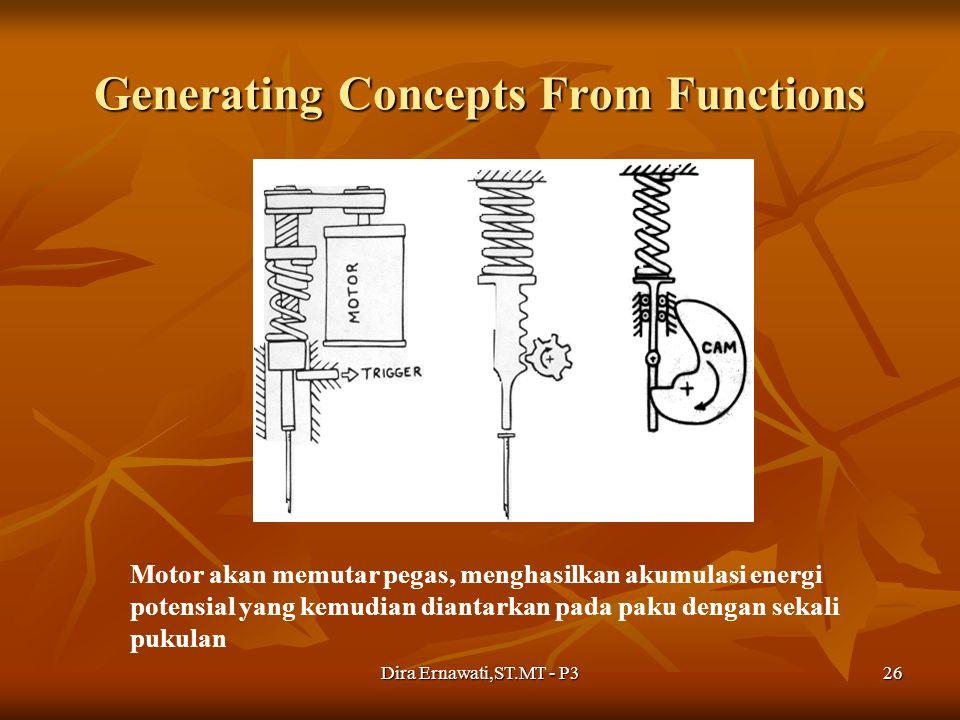 Dira Ernawati,ST.MT - P326 Generating Concepts From Functions Motor akan memutar pegas, menghasilkan akumulasi energi potensial yang kemudian diantark