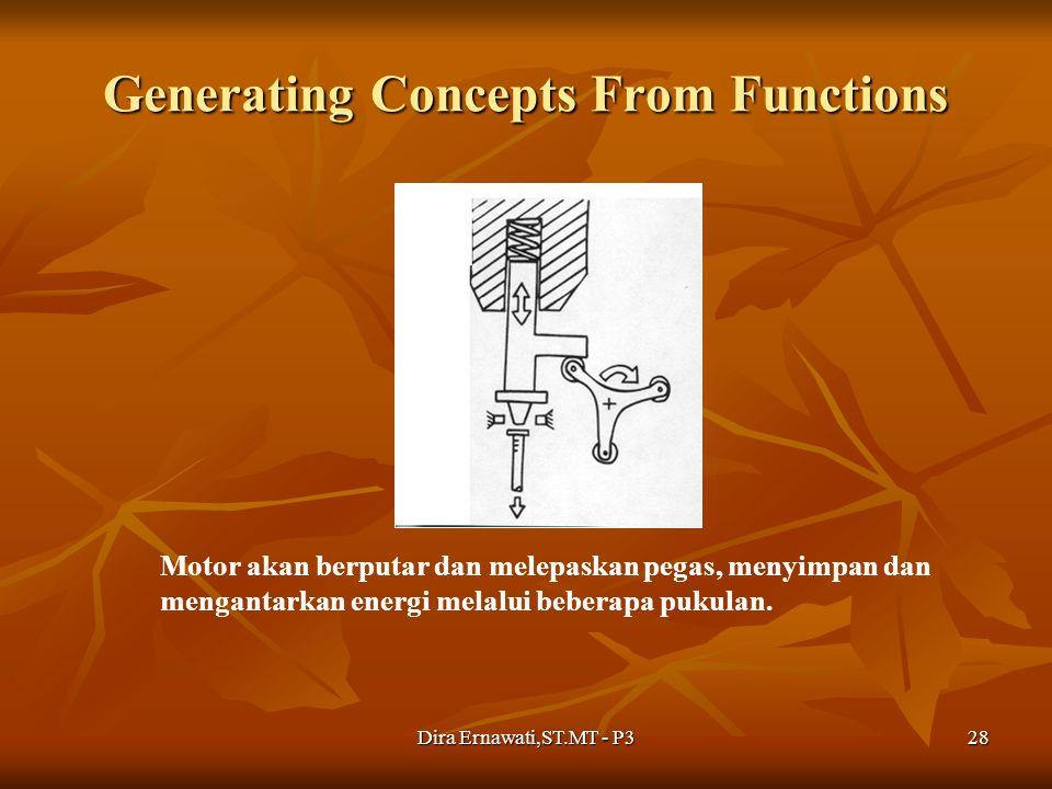 Dira Ernawati,ST.MT - P328 Generating Concepts From Functions Motor akan berputar dan melepaskan pegas, menyimpan dan mengantarkan energi melalui bebe
