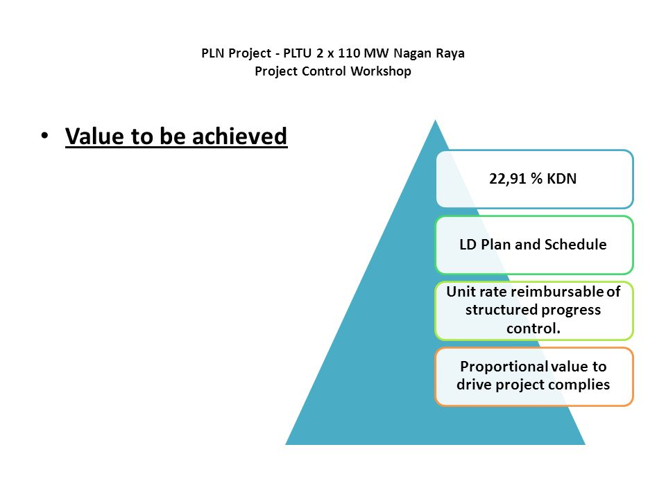 22,91 % KDNLD Plan and Schedule Unit rate reimbursable of structured progress control.
