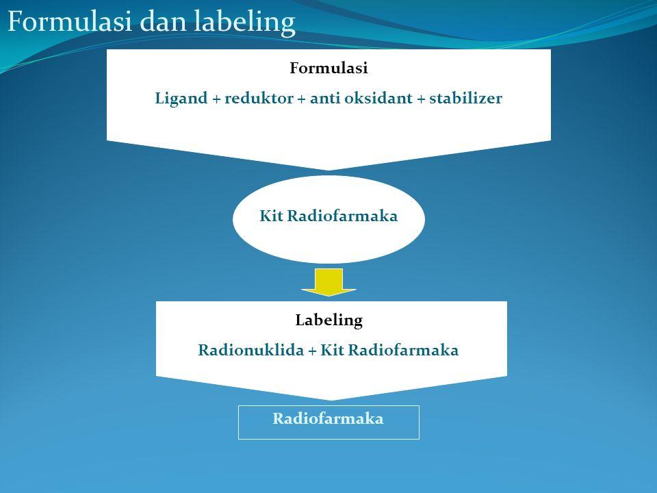 Formulasi dan labeling Formulasi Ligand + reduktor + anti oksidant + stabilizer Kit Radiofarmaka Labeling Radionuklida + Kit Radiofarmaka Radiofarmaka