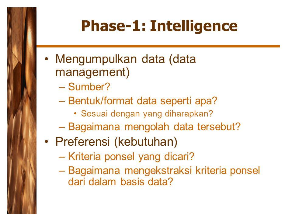 Phase-1: Intelligence Mengumpulkan data (data management) –Sumber? –Bentuk/format data seperti apa? Sesuai dengan yang diharapkan? –Bagaimana mengolah