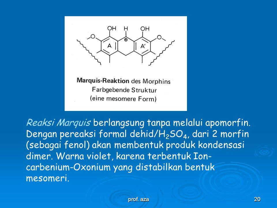 prof. aza19 Reaksi warna derivat morfin dan dihidromorfin  Reaksi Fröhde : Dengan Amoniummolibdat/H 2 SO 4 c, warna violet  Reaksi Mandelin: Dengan