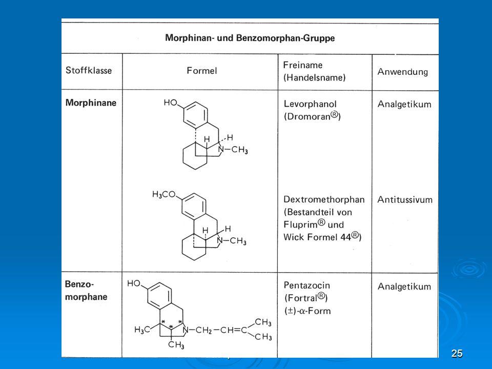 prof. aza24 SAR morfinan dan benzomorfan  Walau morfinan dan 5,9- dimetilbenzomorfan punya 3C khiral, tetapi isomer bukan 2 3, karena cincin piperidi
