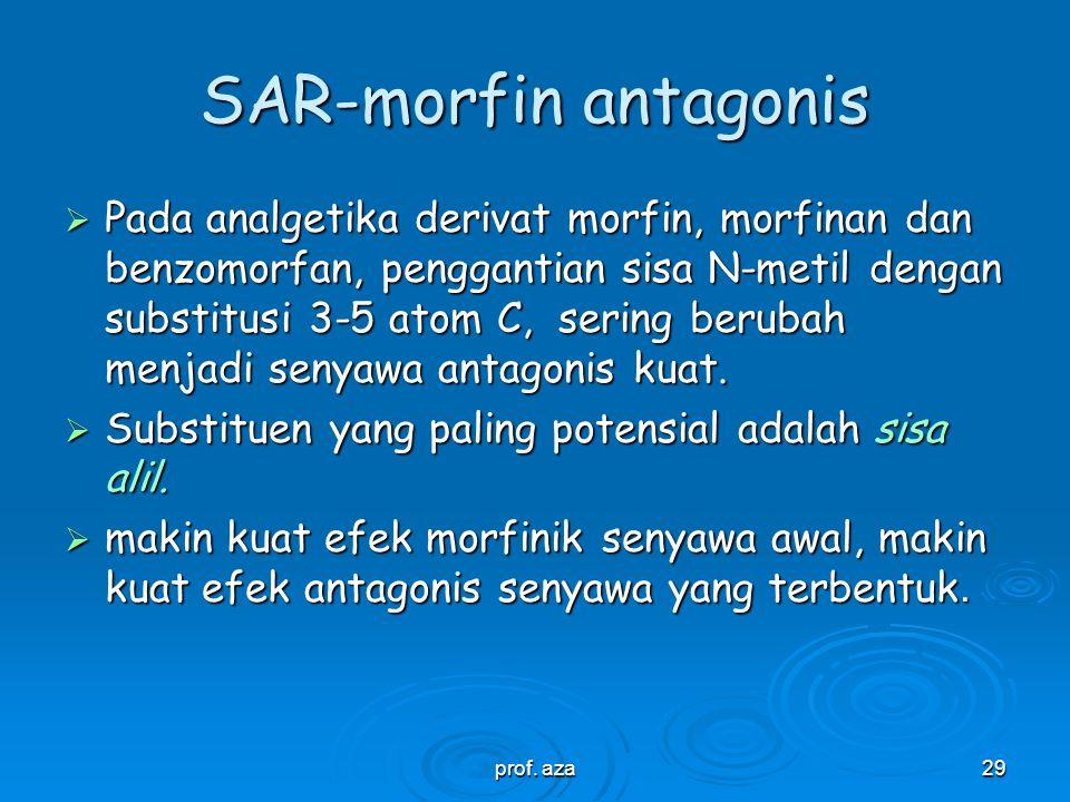 prof. aza28 Morfin antagonis  Efek antagonis ditemui pada derivat morfin, dihidromorfin dan morfinan, yang digunakan dalam pengobatan adalah nalorfin
