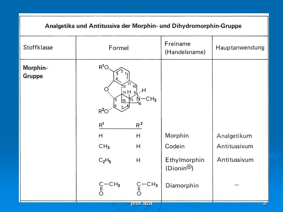2 Perkembangan  Apoteker Serturner, 1986, berhasil mengisolasi morfin dari opium, getah kering Papaver somniferum.  Awal isolasi senyawa fisiologis
