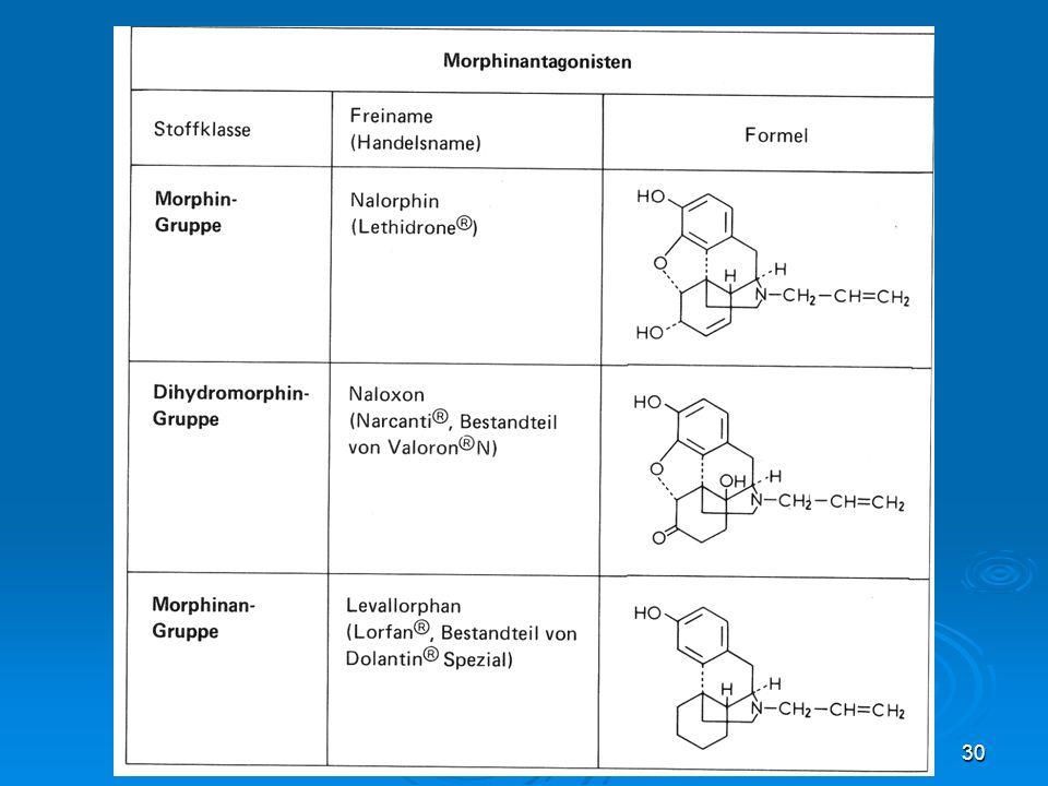 prof. aza29 SAR-morfin antagonis  Pada analgetika derivat morfin, morfinan dan benzomorfan, penggantian sisa N-metil dengan substitusi 3-5 atom C, se