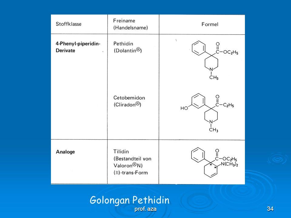 prof. aza33   Phetidin adalah derivat 4-fenil-piperidin yang mempunyai persamaan cincin A dan D dengan morfin.   Kedua senyawa juga mempunyai atom