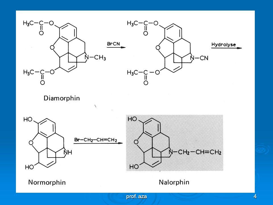 prof.aza54 The δ-opioid receptor  δ-Opioid receptor activation also produces analgesia.