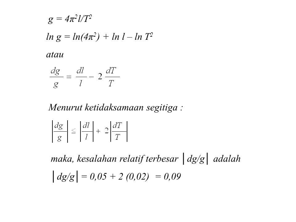 g = 4π 2 l/T 2 ln g = ln(4π 2 ) + ln l – ln T 2 atau Menurut ketidaksamaan segitiga : maka, kesalahan relatif terbesar │dg/g│ adalah │dg/g│= 0,05 + 2