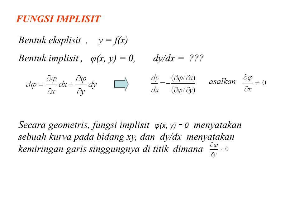 FUNGSI IMPLISIT Bentuk eksplisit, y = f(x) Bentuk implisit, φ(x, y) = 0, dy/dx = ??? Secara geometris, fungsi implisit φ(x, y) = 0 menyatakan sebuah k