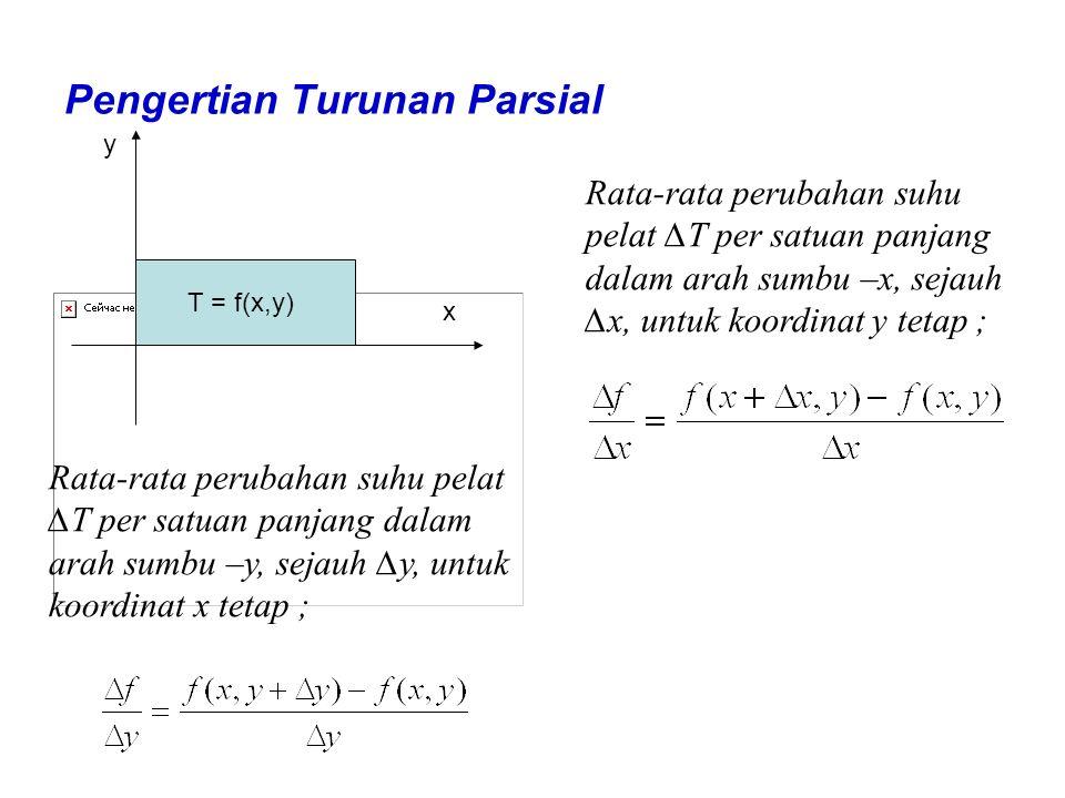 Pengertian Turunan Parsial Lazimnya perhitungan perubahan suhu per satuan panjang dilakukan di setiap titik (x,y), ∆x →0 dan ∆y → 0, jika limitnya ada, maka dan Menyatakan perubahan suhu per satuan panjang di setiap titik dalam arah x, dan y ∆x →0 ∆y → 0 (1a) (1b)