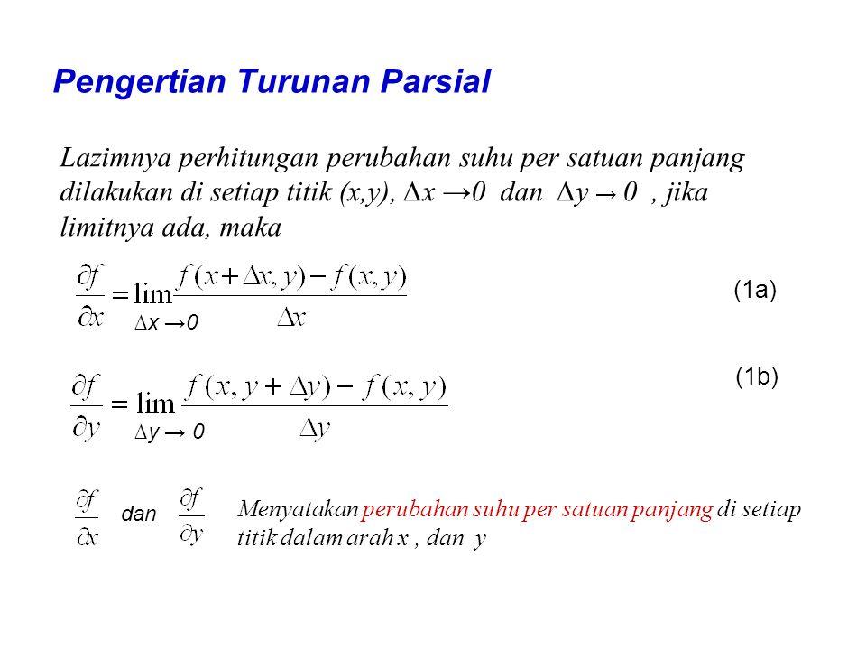 Pengertian Turunan Parsial adalah turunan fungsi f(x,y) terhadap x dengan memperlakukan y sebagai suatu tetapan, yang disebut turunan parsial fungsi f(x,y) terhadap x adalah turunan fungsi f(x,y) terhadap x dengan memperlakukan y sebagai suatu tetapan, yang disebut turunan parsial fungsi f(x,y) terhadap y Lambang lain = f x (x,y) = f y (x,y)