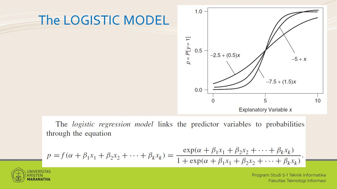 The LOGISTIC MODEL