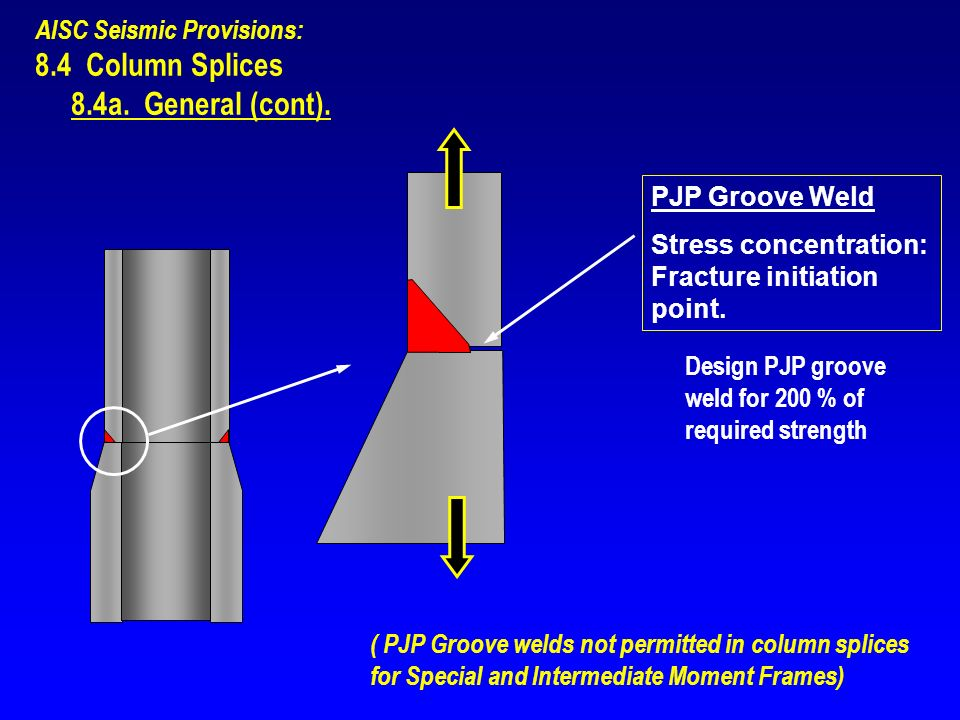AISC Seismic Provisions: 8.4 Column Splices 8.4a. General (cont). PJP Groove Weld Stress concentration: Fracture initiation point. Design PJP groove w