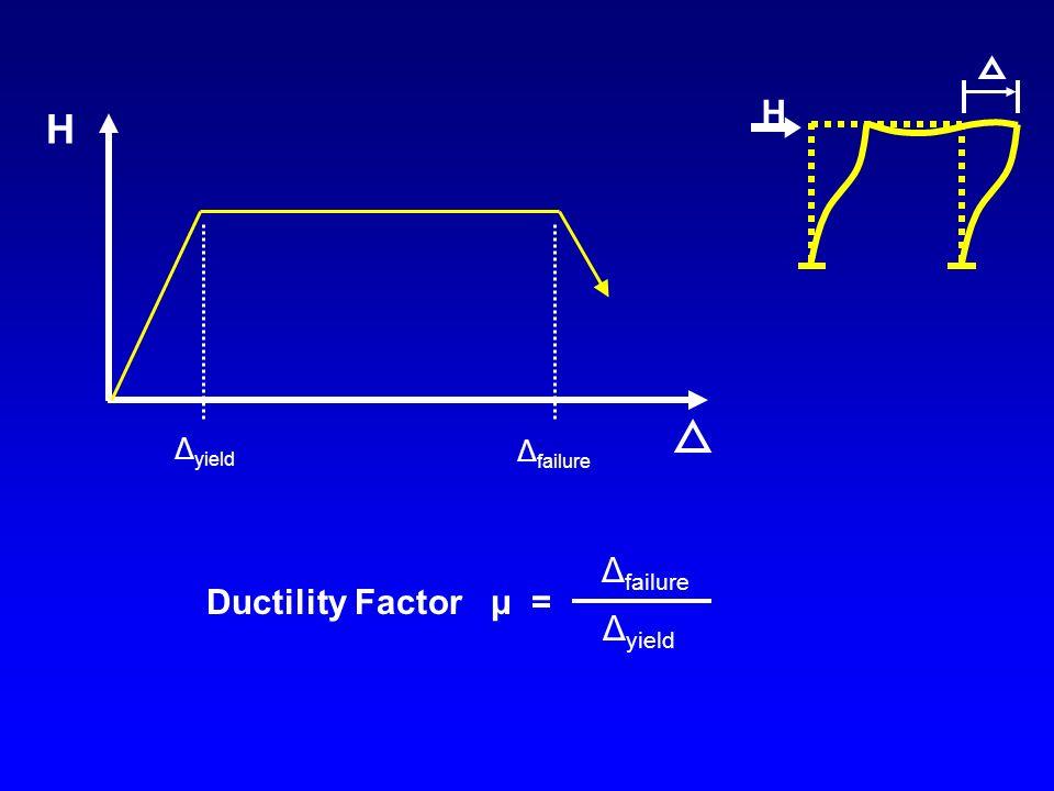 H H Δ yield Δ failure Ductility Factor μ = Δ failure Δ yield
