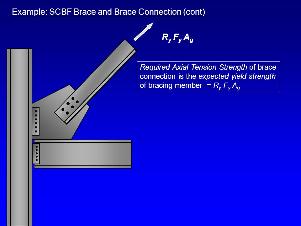 Example: SCBF Brace and Brace Connection (cont) Required Axial Tension Strength of brace connection is the expected yield strength of bracing member =