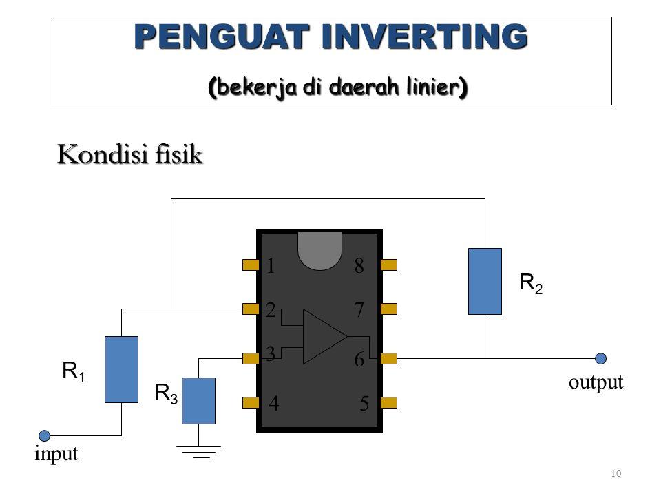 10 PENGUAT INVERTING (bekerja di daerah linier) Kondisi fisik 1 R2R2 R1R1 2 3 4 8 7 6 5 input output R3R3