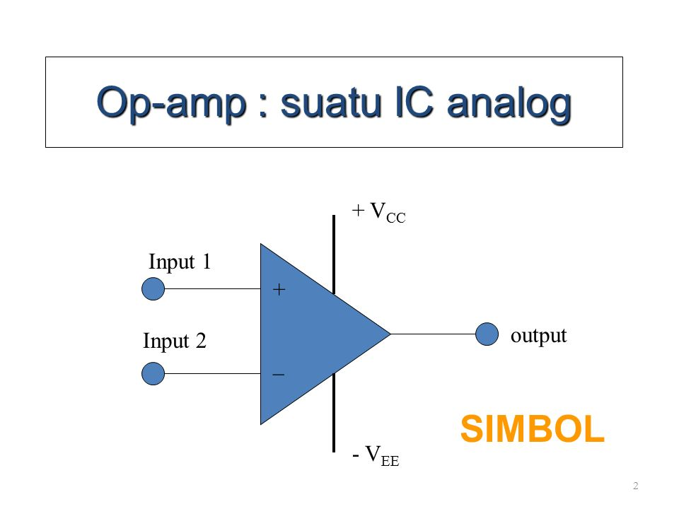 2 Op-amp : suatu IC analog + _ Input 1 Input 2 output + V CC - V EE SIMBOL