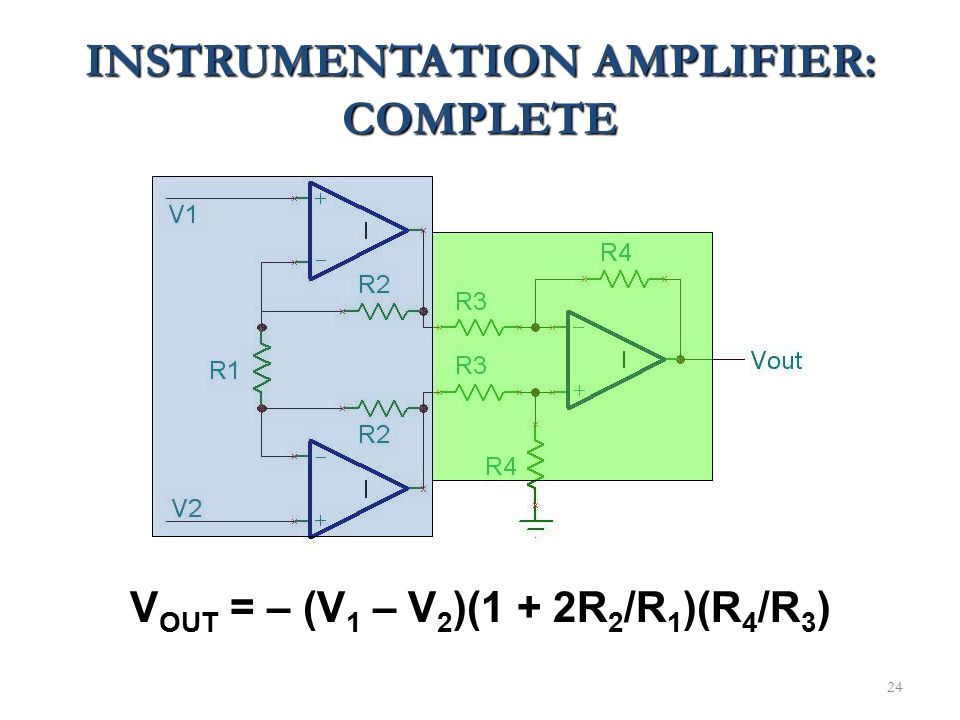 24 INSTRUMENTATION AMPLIFIER: COMPLETE V OUT = – (V 1 – V 2 )(1 + 2R 2 /R 1 )(R 4 /R 3 )