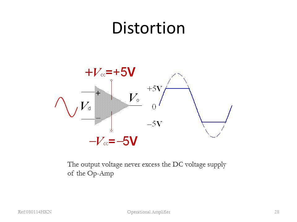 Distortion Ref:080114HKNOperational Amplifier28 The output voltage never excess the DC voltage supply of the Op-Amp
