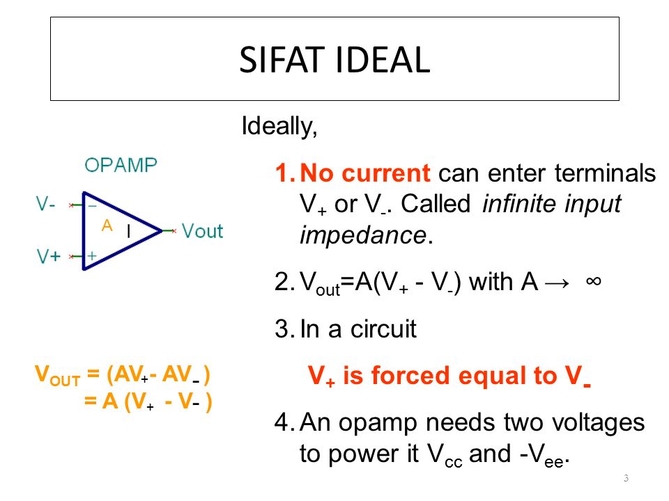 SIFAT IDEAL 3 Ideally, 1.No current can enter terminals V + or V -. Called infinite input impedance. 2.V out =A(V + - V - ) with A → ∞ 3.In a circuit