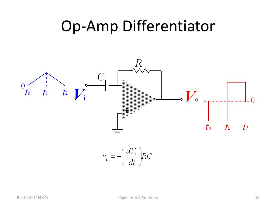 Op-Amp Differentiator Ref:080114HKNOperational Amplifier43
