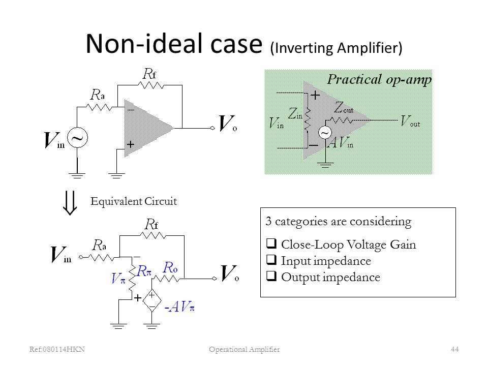 Non-ideal case (Inverting Amplifier) Ref:080114HKNOperational Amplifier44 3 categories are considering  Close-Loop Voltage Gain  Input impedance  O