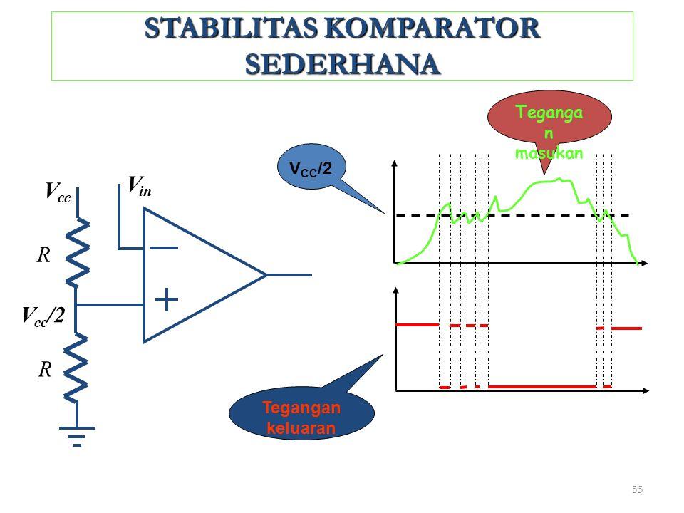 55 STABILITAS KOMPARATOR SEDERHANA V cc /2 V in R V cc R Teganga n masukan Tegangan keluaran V CC /2