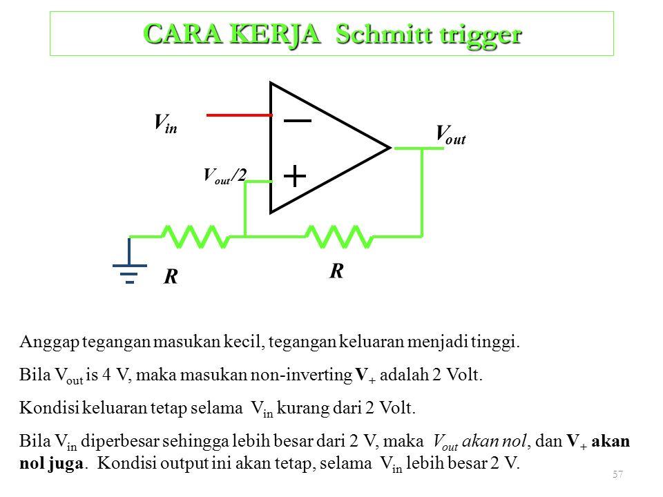 57 CARA KERJA Schmitt trigger Anggap tegangan masukan kecil, tegangan keluaran menjadi tinggi. Bila V out is 4 V, maka masukan non-inverting V + adala