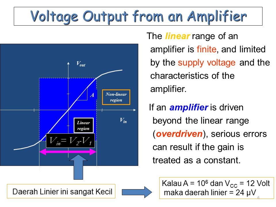 Double-Ended Input Ref:080114HKNOperational Amplifier27 Differential input 0 o phase shift change between V o and V d Qu: What V o should be if, (A) (B) Ans: (A or B) ?