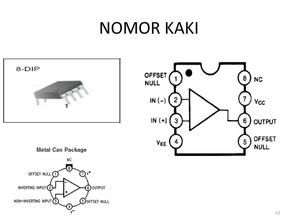 NOMOR KAKI 68