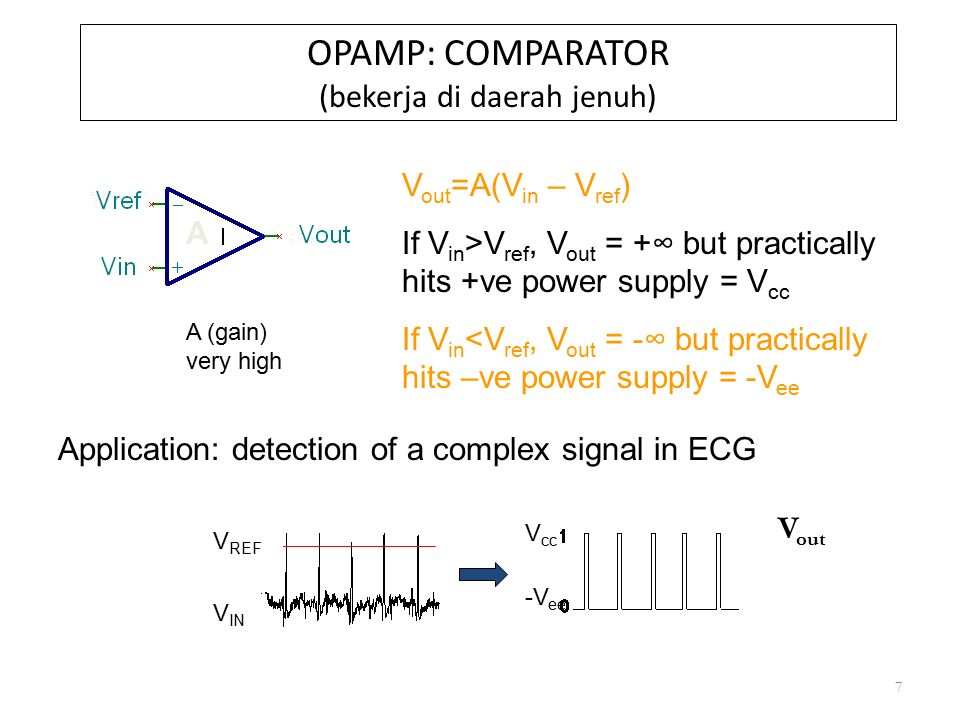 OPAMP: COMPARATOR (bekerja di daerah jenuh) 7 V out =A(V in – V ref ) If V in >V ref, V out = +∞ but practically hits +ve power supply = V cc If V in