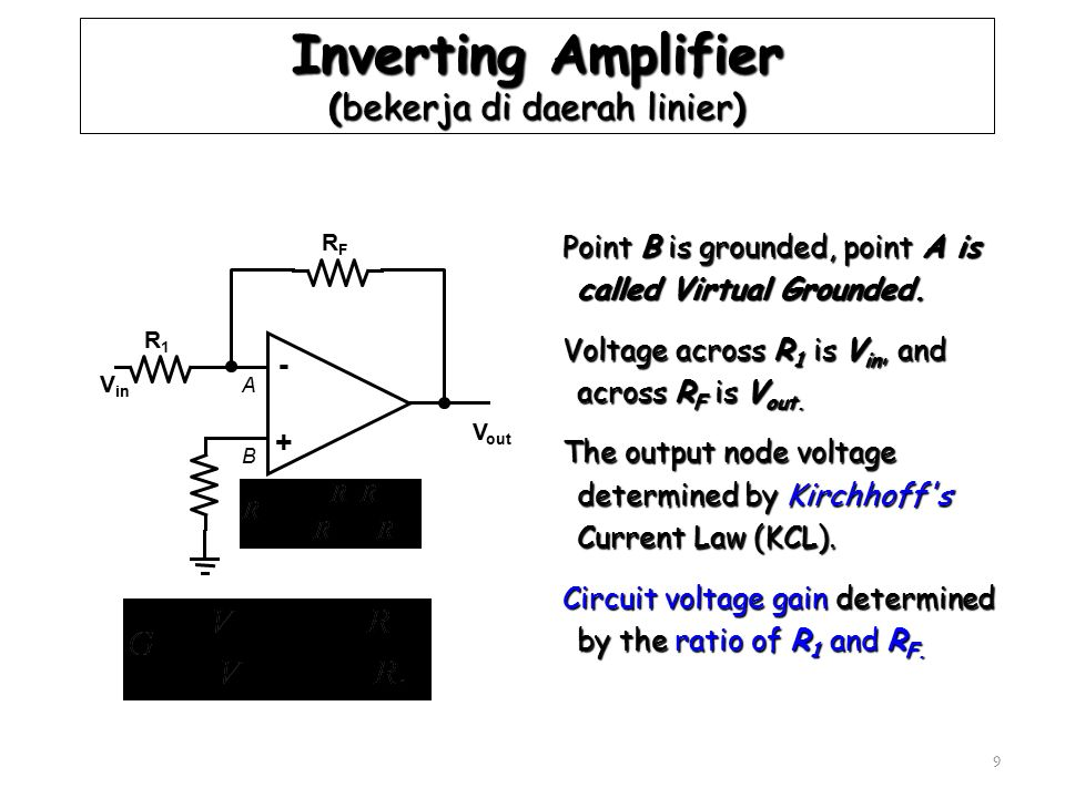 9 Inverting Amplifier (bekerja di daerah linier) Point B is grounded, point A is called Virtual Grounded. Voltage across R 1 is V in, and across R F i