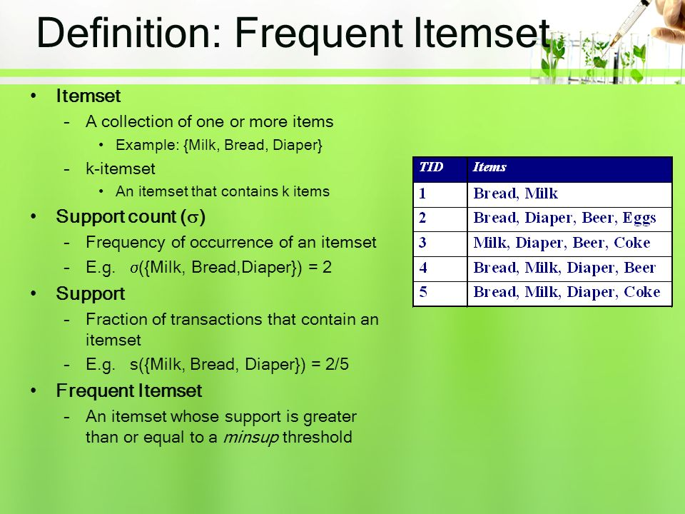 Definition: Frequent Itemset Itemset –A collection of one or more items Example: {Milk, Bread, Diaper} –k-itemset An itemset that contains k items Support count (  ) –Frequency of occurrence of an itemset –E.g.