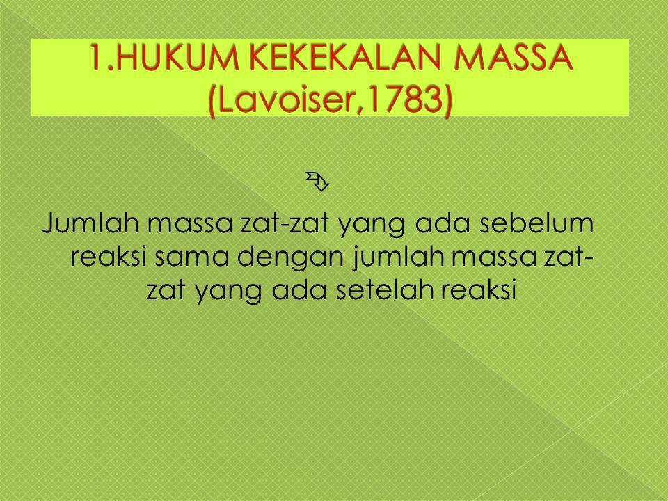  Jumlah massa zat-zat yang ada sebelum reaksi sama dengan jumlah massa zat- zat yang ada setelah reaksi