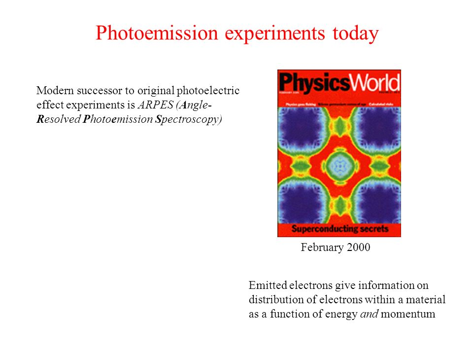 Photoemission experiments today Modern successor to original photoelectric effect experiments is ARPES (Angle- Resolved Photoemission Spectroscopy) Em