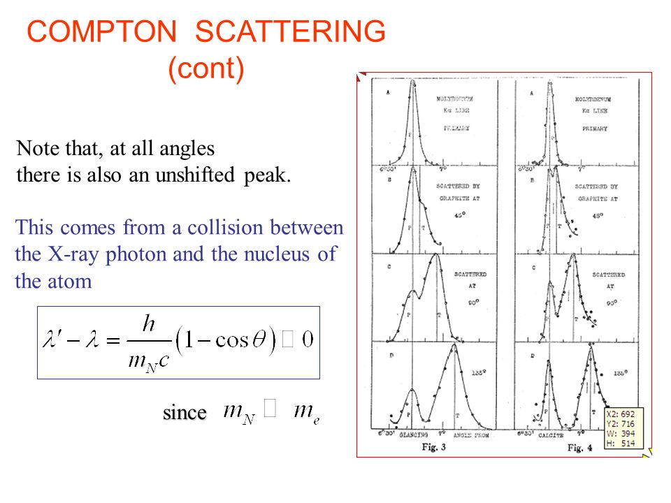 Note that, at all angles there is also an unshifted peak. This comes from a collision between the X-ray photon and the nucleus of the atom since COMPT