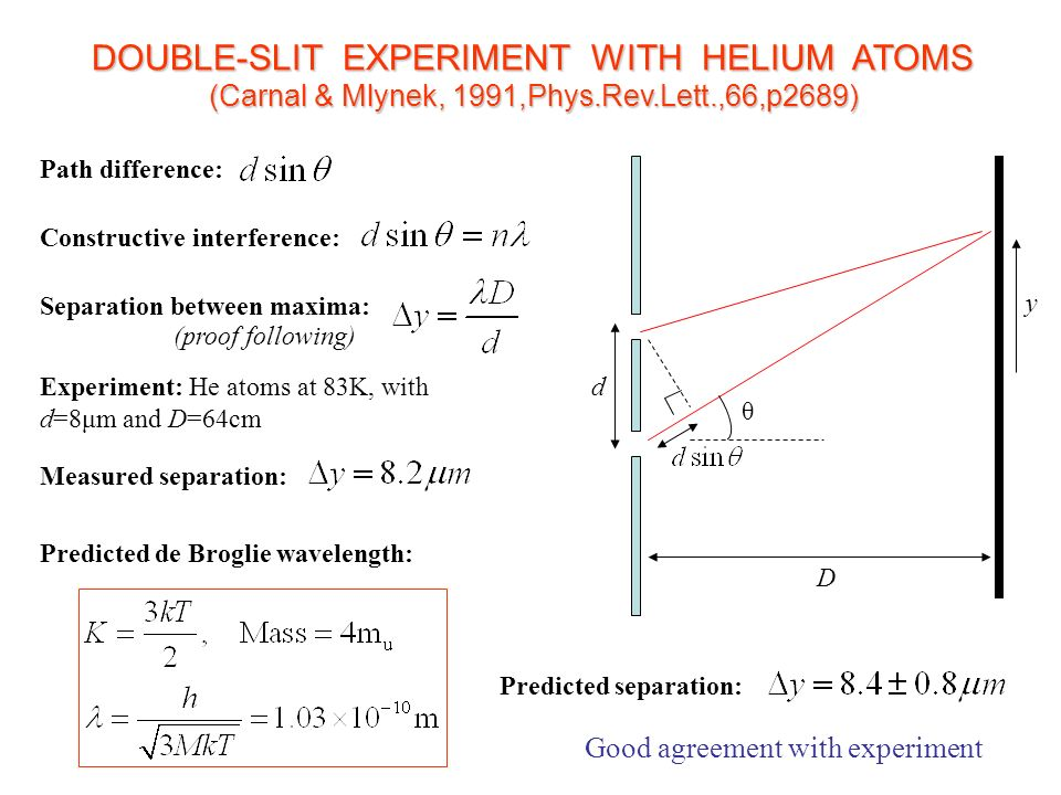 DOUBLE-SLIT EXPERIMENT WITH HELIUM ATOMS (Carnal & Mlynek, 1991,Phys.Rev.Lett.,66,p2689) D θ d y Path difference: Constructive interference: Experiment: He atoms at 83K, with d=8μm and D=64cm Separation between maxima: Measured separation: Predicted separation: Predicted de Broglie wavelength: Good agreement with experiment (proof following)