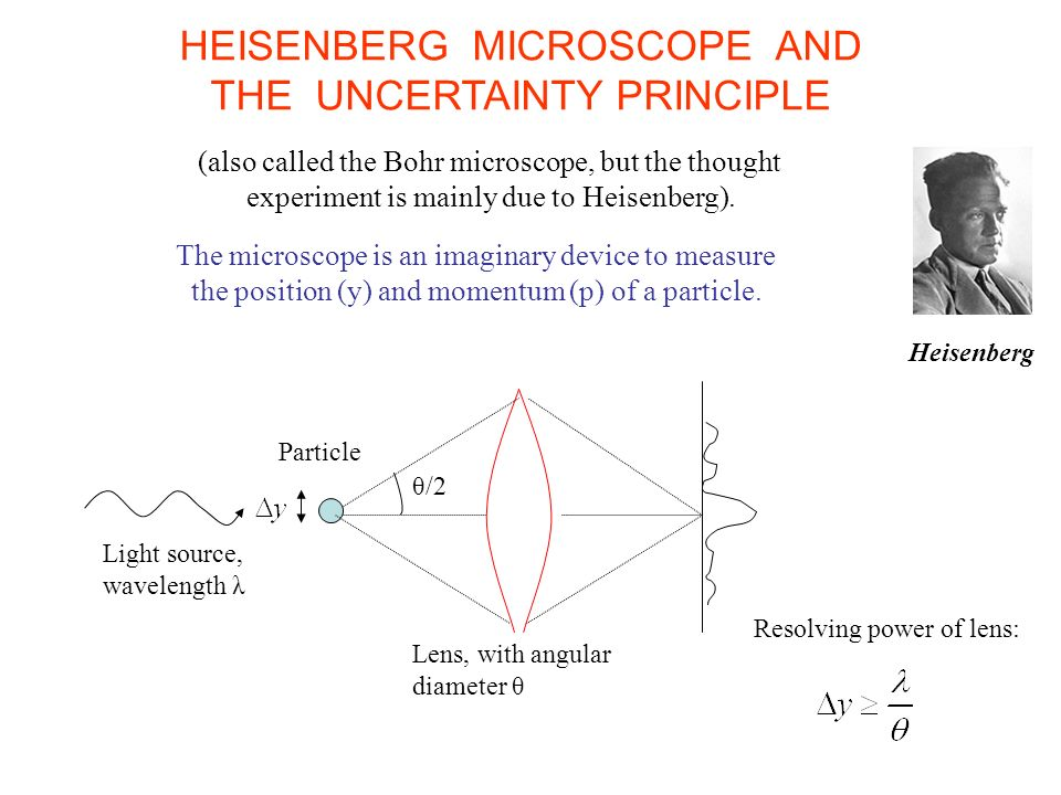 HEISENBERG MICROSCOPE AND THE UNCERTAINTY PRINCIPLE (also called the Bohr microscope, but the thought experiment is mainly due to Heisenberg). The mic
