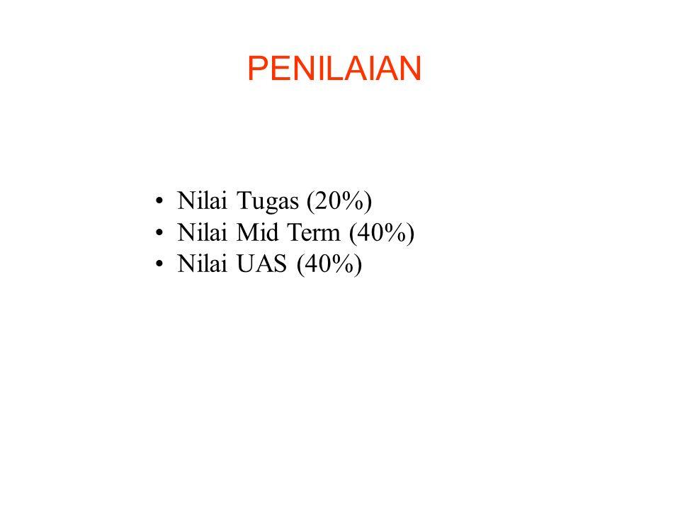 PENILAIAN Nilai Tugas (20%) Nilai Mid Term (40%) Nilai UAS (40%)