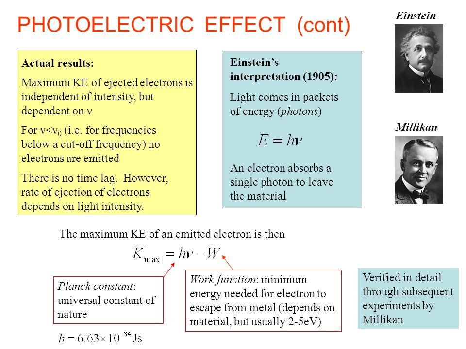 There is also an energy-time uncertainty relation Transitions between energy levels of atoms are not perfectly sharp in frequency.